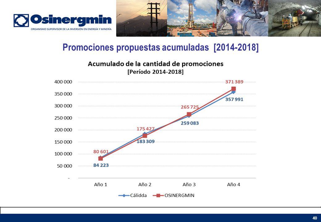 Promociones propuestas acumuladas [2014-2018]